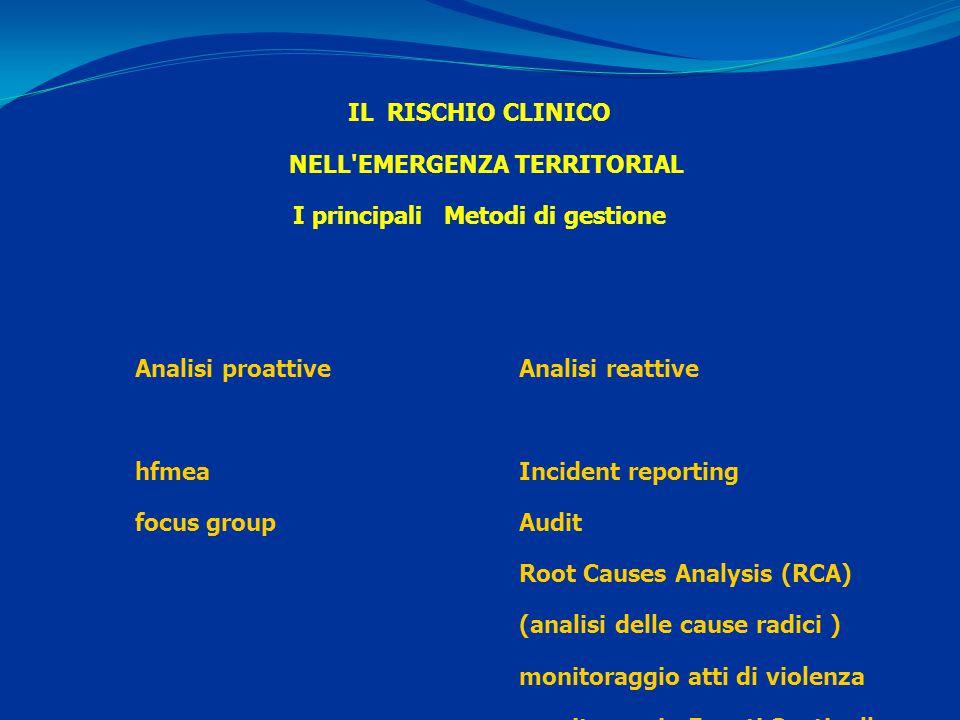 IL RISCHIO CLINICO NELL'EMERGENZA TERRITORIAL I principali Metodi di gestione Analisi proattive Analisi reattive hfmea Incident reporting focus group