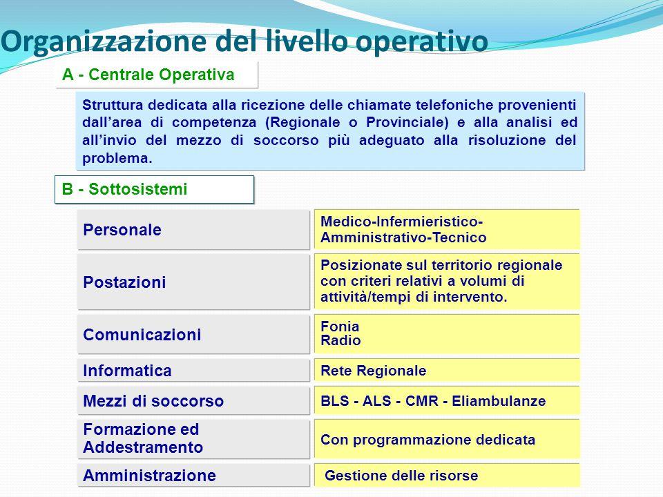 Struttura dedicata alla ricezione delle chiamate telefoniche provenienti dall'area di competenza (Regionale o Provinciale) e alla analisi ed all'invio