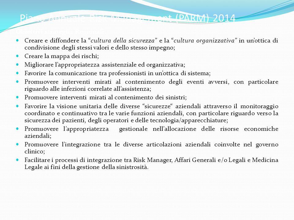 """Piano Annuale Risk Management (PARM) 2014 Obiettivi strategici Regionali: Creare e diffondere la """"cultura della sicurezza"""" e la """"cultura organizzativa"""