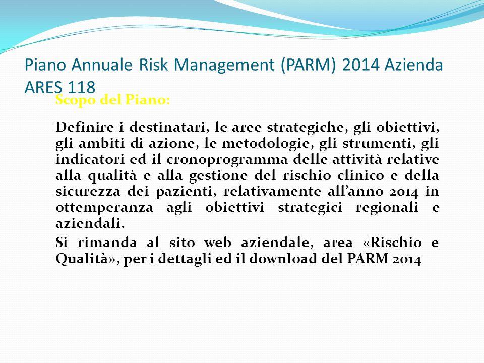 Piano Annuale Risk Management (PARM) 2014 Azienda ARES 118 Scopo del Piano: Definire i destinatari, le aree strategiche, gli obiettivi, gli ambiti di