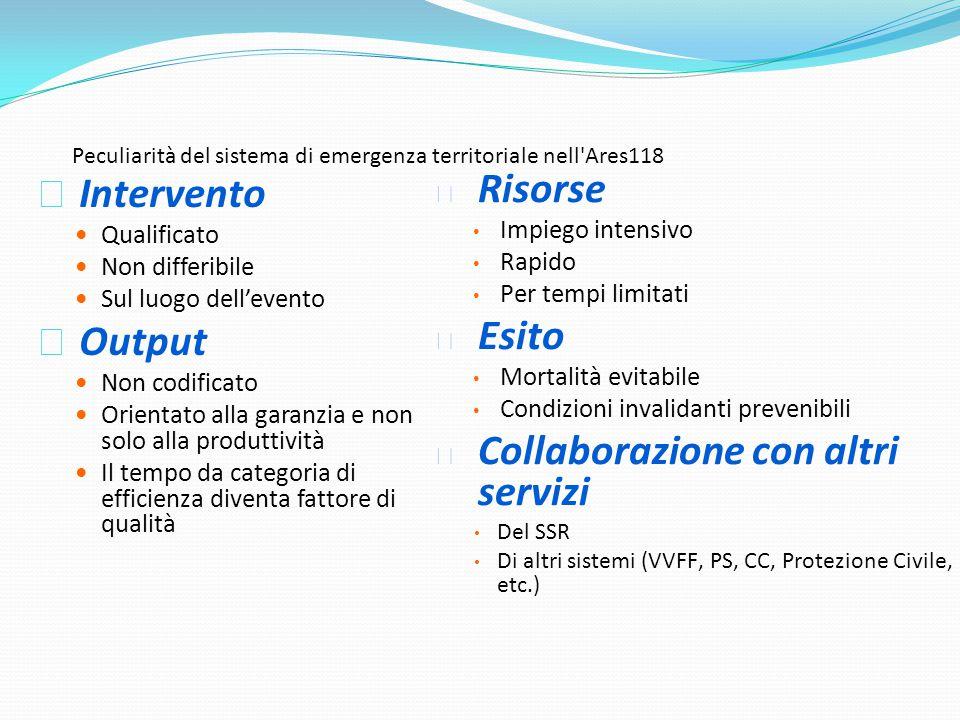 Piano Annuale Risk Management (PARM) 2014 Approvato con Delibera Aziendale n.