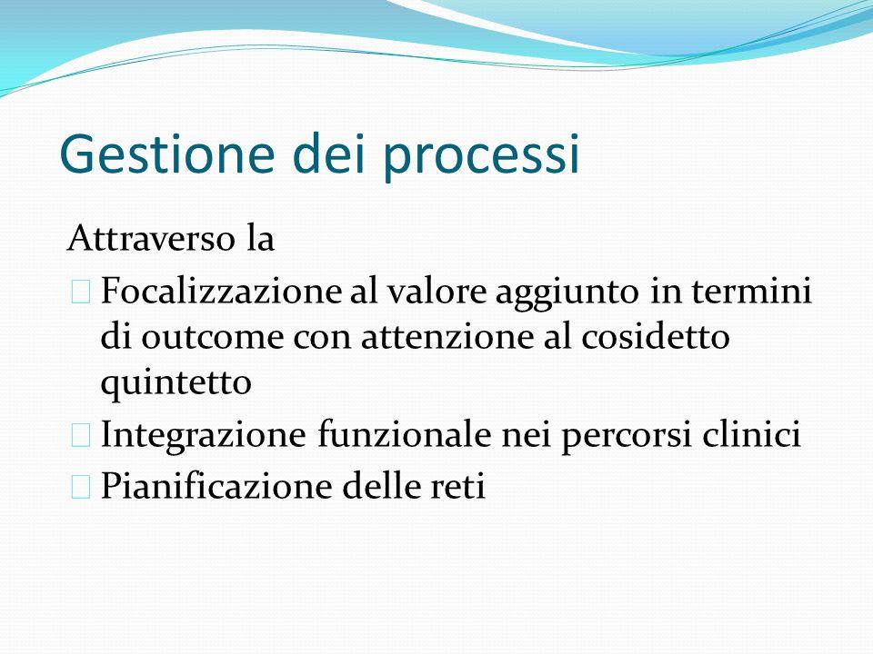 Gestione dei processi : First Hour Quintet Sono 5 condizioni critiche in cui una rapida gestione preospedaliera è essenziale per la sopravvivenza e per la qualità di vita del paziente.