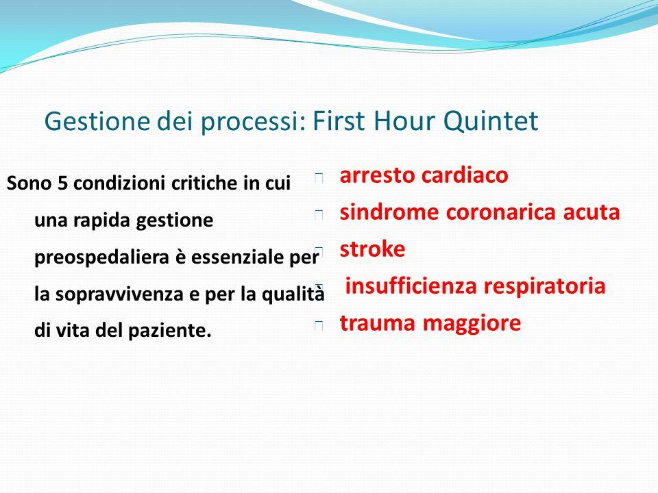 Gestione dei processi : First Hour Quintet Sono 5 condizioni critiche in cui una rapida gestione preospedaliera è essenziale per la sopravvivenza e pe