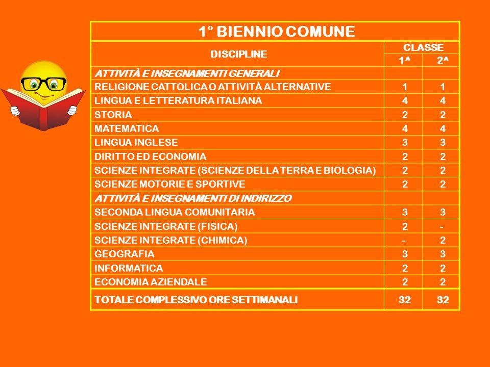 1° BIENNIO COMUNE DISCIPLINE CLASSE 1^2^ ATTIVITÀ E INSEGNAMENTI GENERALI RELIGIONE CATTOLICA O ATTIVITÀ ALTERNATIVE11 LINGUA E LETTERATURA ITALIANA44