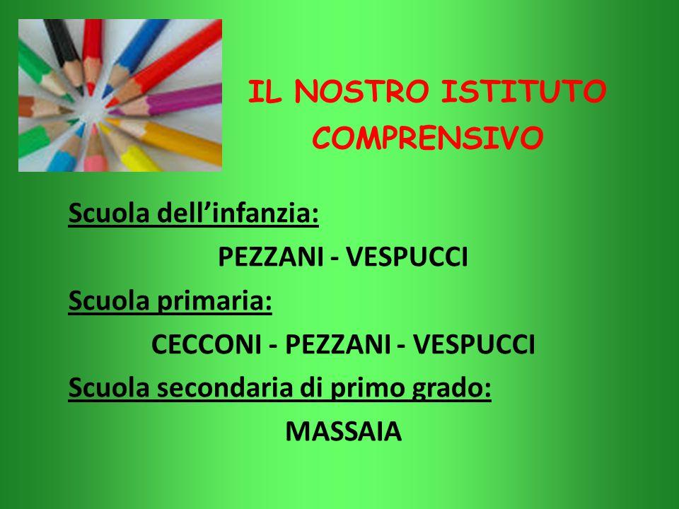 IL NOSTRO ISTITUTO COMPRENSIVO Scuola dell'infanzia: PEZZANI - VESPUCCI Scuola primaria: CECCONI - PEZZANI - VESPUCCI Scuola secondaria di primo grado