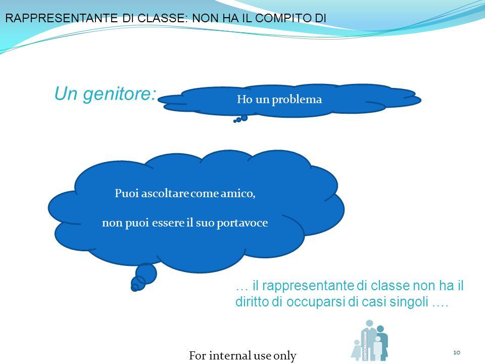 For internal use only 10 RAPPRESENTANTE DI CLASSE: NON HA IL COMPITO DI Puoi ascoltare come amico, non puoi essere il suo portavoce Un genitore: Ho un