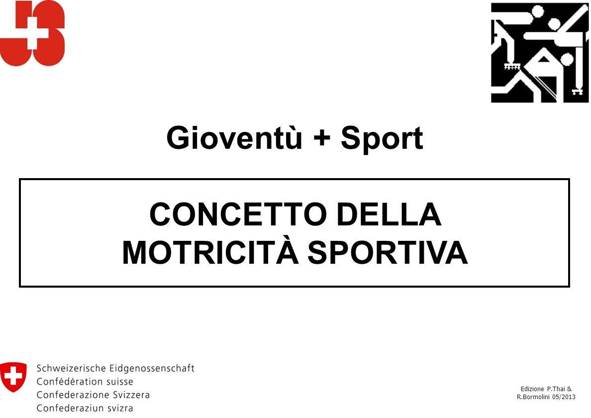 Gioventù + Sport CONCETTO DELLA MOTRICITÀ SPORTIVA Edizione P.Thai & R.Bormolini 05/2013