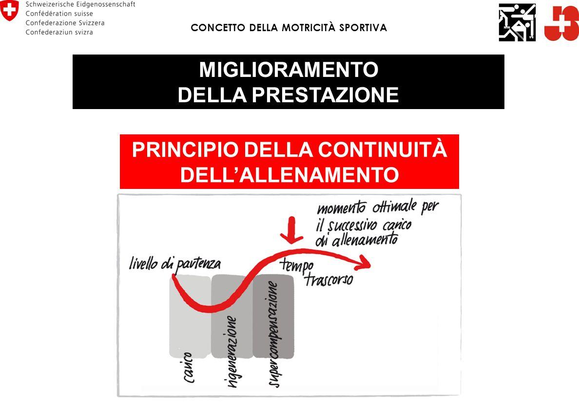 MIGLIORAMENTO DELLA PRESTAZIONE PRINCIPIO DELLA CONTINUITÀ DELL'ALLENAMENTO CONCETTO DELLA MOTRICITÀ SPORTIVA