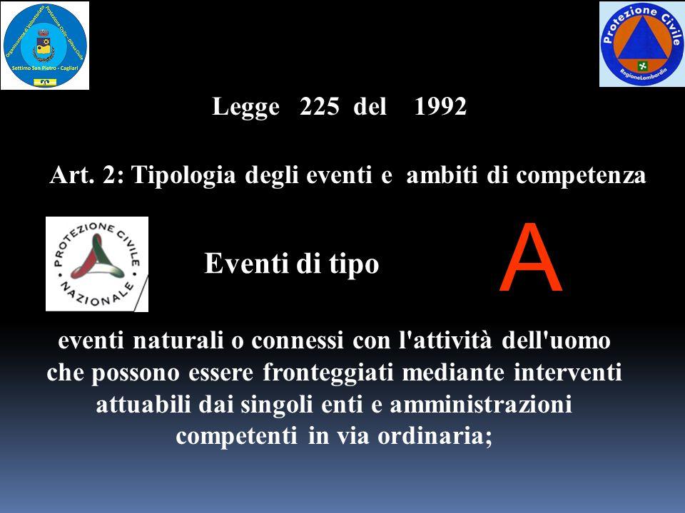 Art. 2: Tipologia degli eventi e ambiti di competenza Eventi di tipo A eventi naturali o connessi con l'attività dell'uomo che possono essere frontegg