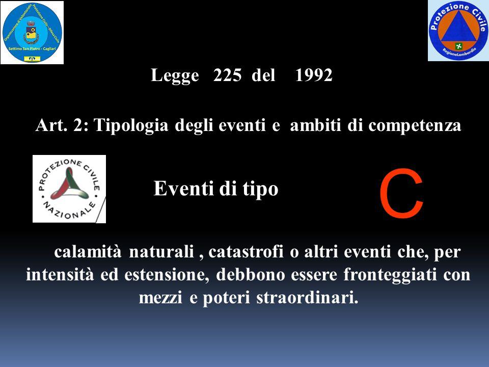 Art. 2: Tipologia degli eventi e ambiti di competenza Eventi di tipo C calamità naturali, catastrofi o altri eventi che, per intensità ed estensione,