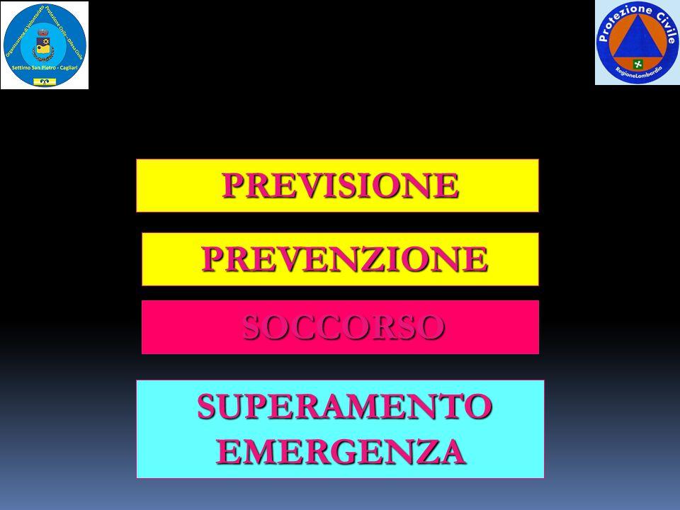 PREVISIONE PREVENZIONE SOCCORSO SUPERAMENTO EMERGENZA