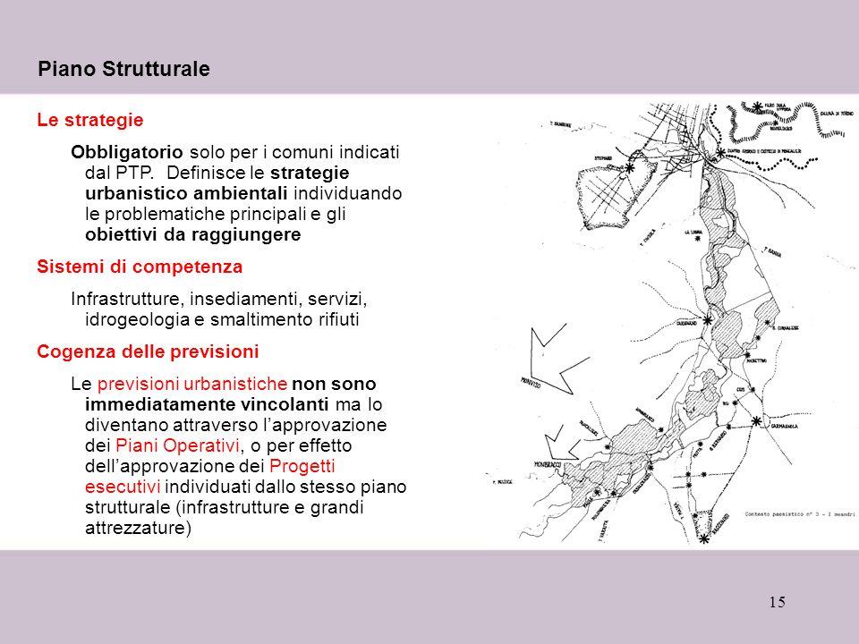 15 Piano Strutturale Le strategie Obbligatorio solo per i comuni indicati dal PTP. Definisce le strategie urbanistico ambientali individuando le probl