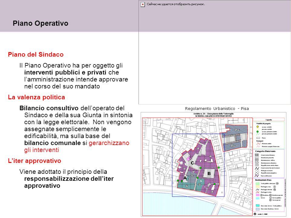 16 Piano Operativo Regolamento Urbanistico - Pisa Piano del Sindaco Il Piano Operativo ha per oggetto gli interventi pubblici e privati che l'amminist