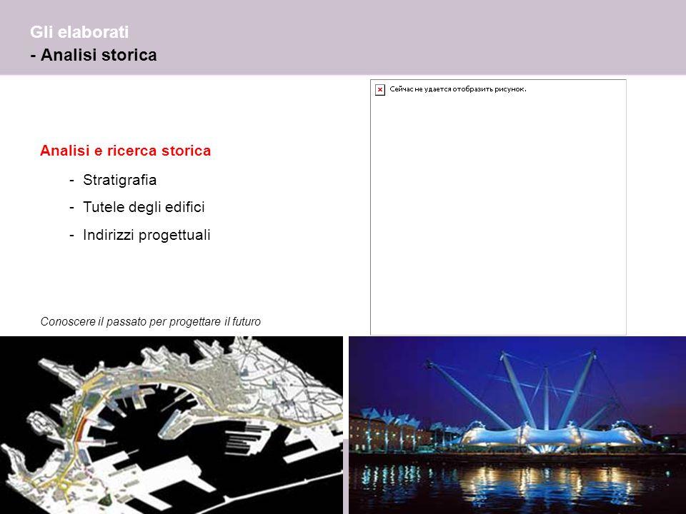 5 - Analisi storica Gli elaborati Analisi e ricerca storica -Stratigrafia -Tutele degli edifici -Indirizzi progettuali Conoscere il passato per proget