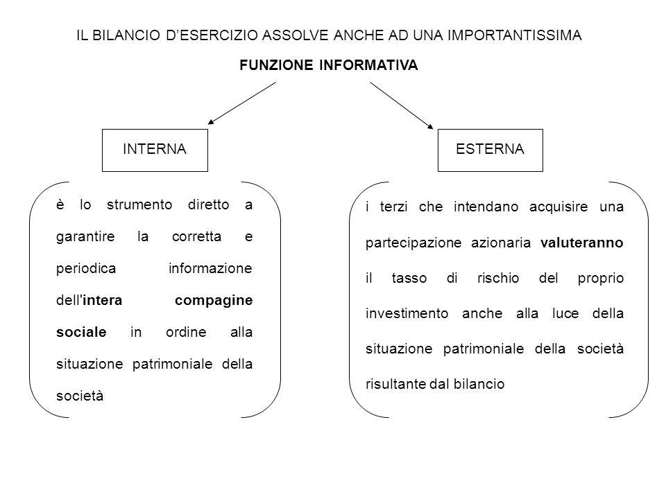 IL BILANCIO D'ESERCIZIO ASSOLVE ANCHE AD UNA IMPORTANTISSIMA FUNZIONE INFORMATIVA INTERNAESTERNA è lo strumento diretto a garantire la corretta e peri