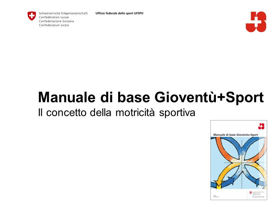Manuale di base Gioventù+Sport Il concetto della motricità sportiva