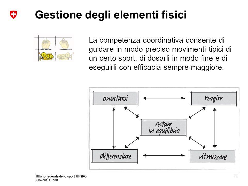 8 Ufficio federale dello sport UFSPO Gioventù+Sport Gestione degli elementi fisici La competenza coordinativa consente di guidare in modo preciso movi