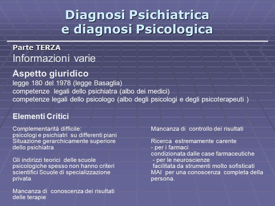 Diagnosi Psichiatrica e diagnosi Psicologica Parte TERZA Informazioni varie Aspetto giuridico legge 180 del 1978 (legge Basaglia) competenze legali de