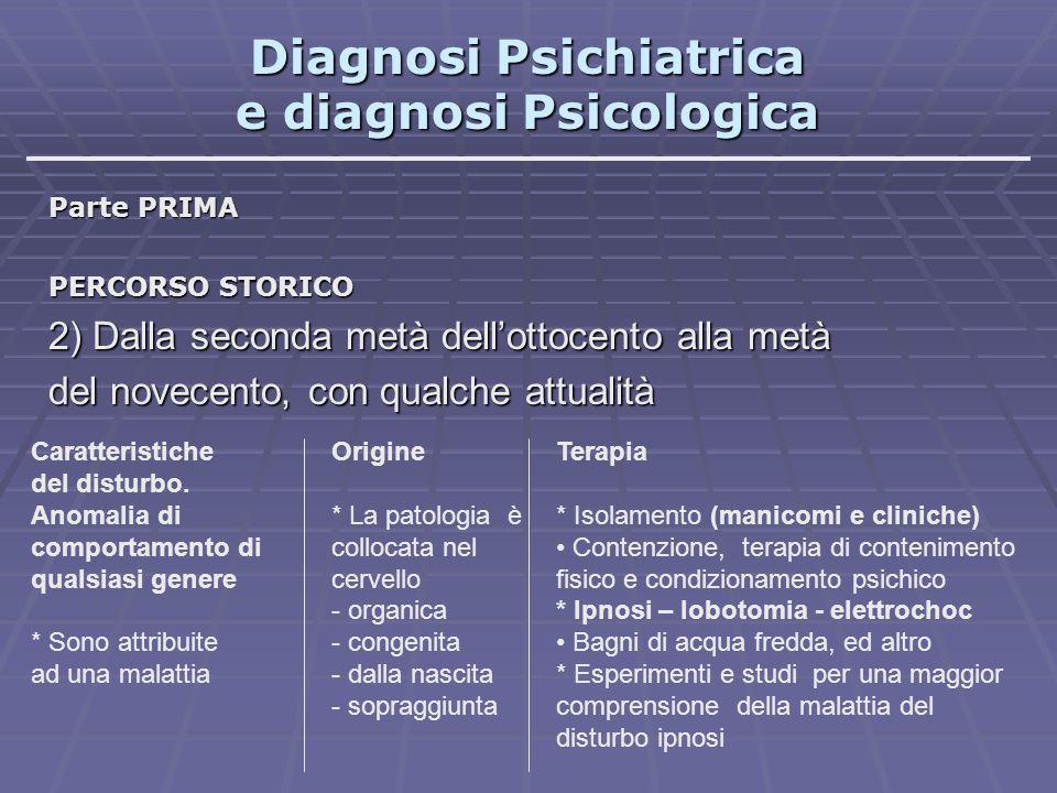 Diagnosi Psichiatrica e diagnosi Psicologica Parte TERZA Impossibile conciliare tutte le ipotesi teoriche Impossibile privilegiarne alcune Ognuna ha una sua piccola verità IL DSM ha una sola regola da seguire: i sintomi riconosciuti sono quelli manifesti e sono scelti in base alla loro frequenza caratteristiche del DSM: -sono riconosciuti soltanto i sintomi manifesti -fra questi, quelli più ricorrenti -è ateoretico ( tutte le teorie sono ipoteticamente buone) -è riconosciuto al disturbo carattere multifattoriale -dà omogeneità di linguaggio -è riconosciuto a livello internazionale -è condiviso con i criteri del DSM si formula la diagnosi psichiatrica