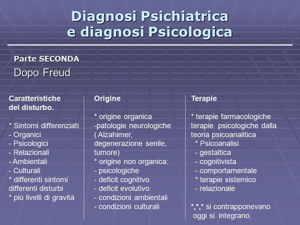 Diagnosi Psichiatrica e diagnosi Psicologica Parte SECONDA Conclusioni con Freud e dopo Freud -Si potenzia la dimensione psicologica -si moltiplicano le teorie psicologiche aspetti : -psicologici - relazionali - sociali – culturali fenomeno culturale e sociale: - cinema e letteratura - linguaggio diffuso e popolare ( avere un complesso, inconsciamente rimosso qual'è il problema ) Prima per tutti i disturbi -una sola ipotesi genetica -una sola terapia Adesso per ogni singolo disturbo -differenti sintomi -differenti ipotesi genetiche -differenti terapie -differenti tecniche