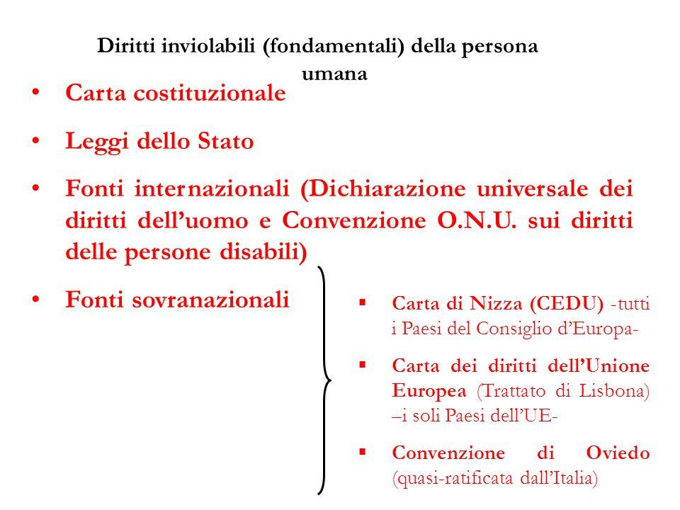 Diritti inviolabili (fondamentali) della persona umana Carta costituzionale Leggi dello Stato Fonti internazionali (Dichiarazione universale dei dirit