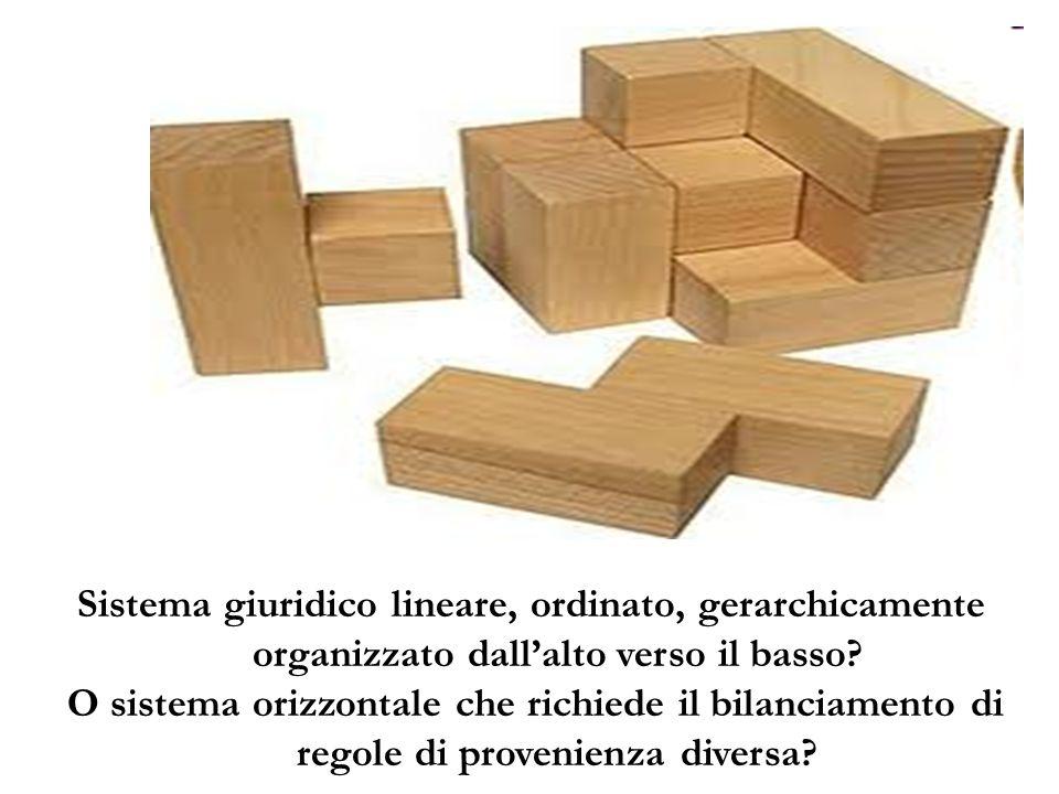 Sistema giuridico lineare, ordinato, gerarchicamente organizzato dall'alto verso il basso? O sistema orizzontale che richiede il bilanciamento di rego