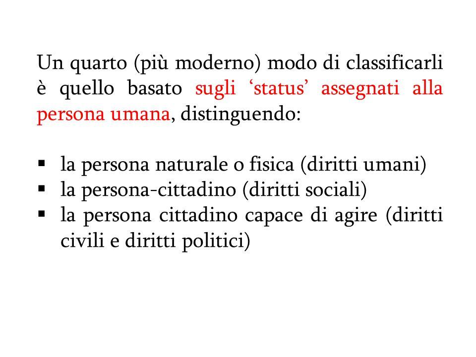 Un quarto (più moderno) modo di classificarli è quello basato sugli 'status' assegnati alla persona umana, distinguendo:  la persona naturale o fisic