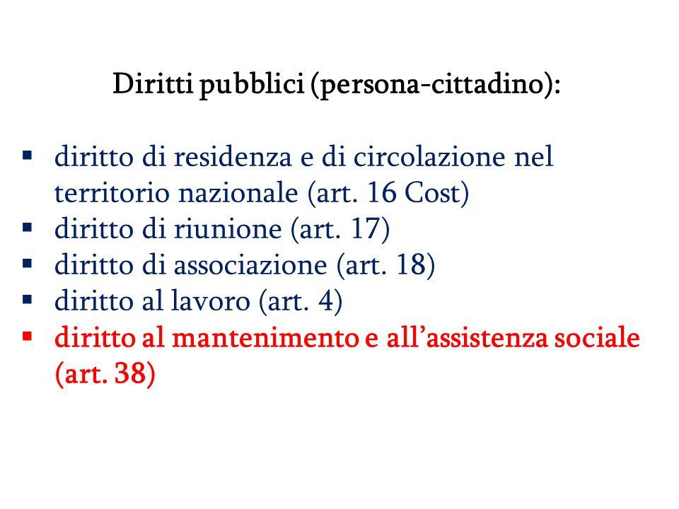 Diritti pubblici (persona-cittadino):  diritto di residenza e di circolazione nel territorio nazionale (art. 16 Cost)  diritto di riunione (art. 17)