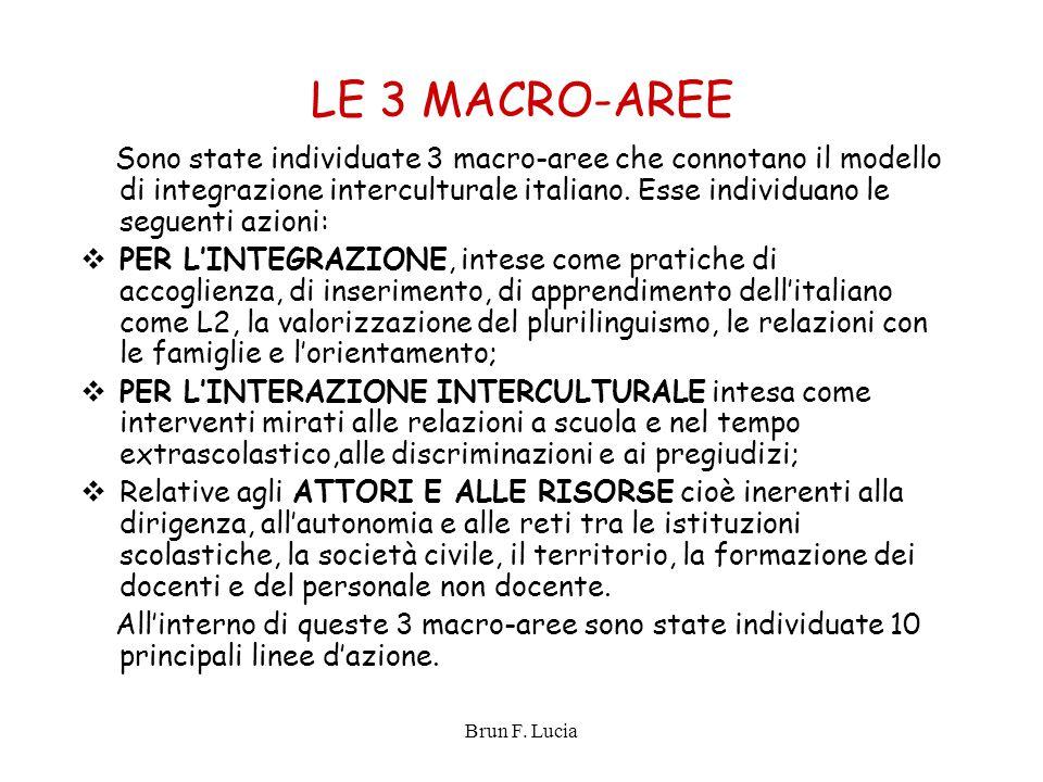 Brun F. Lucia LE 3 MACRO-AREE Sono state individuate 3 macro-aree che connotano il modello di integrazione interculturale italiano. Esse individuano l