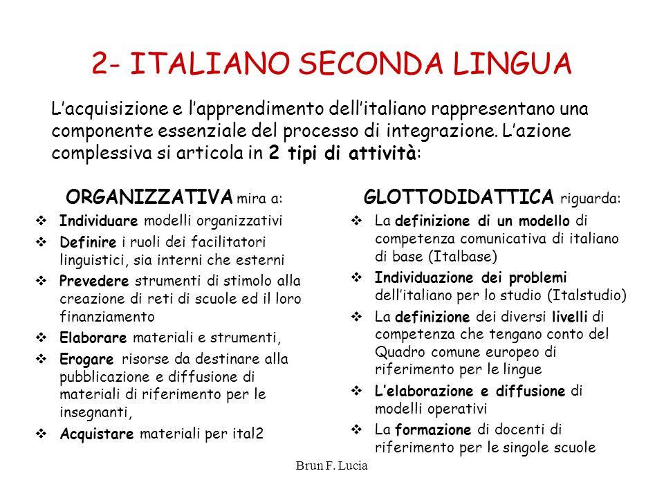 Brun F. Lucia 2- ITALIANO SECONDA LINGUA ORGANIZZATIVA mira a:  Individuare modelli organizzativi  Definire i ruoli dei facilitatori linguistici, si