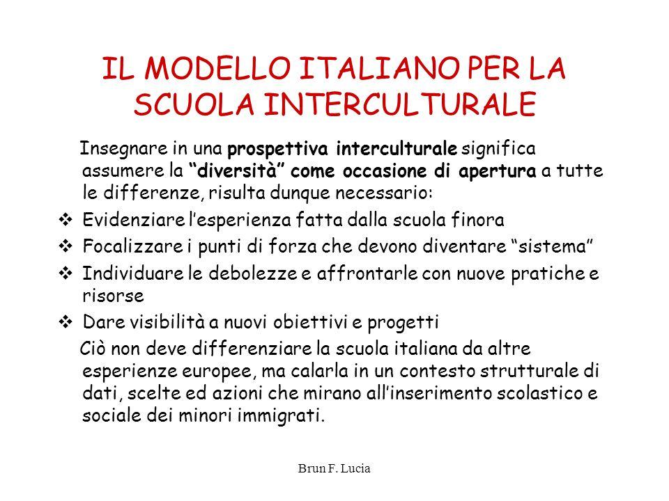 """Brun F. Lucia IL MODELLO ITALIANO PER LA SCUOLA INTERCULTURALE Insegnare in una prospettiva interculturale significa assumere la """"diversità"""" come occa"""