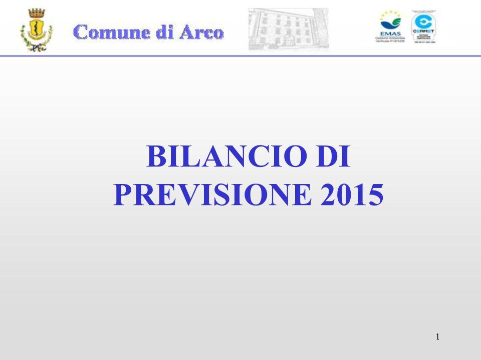1 BILANCIO DI PREVISIONE 2015