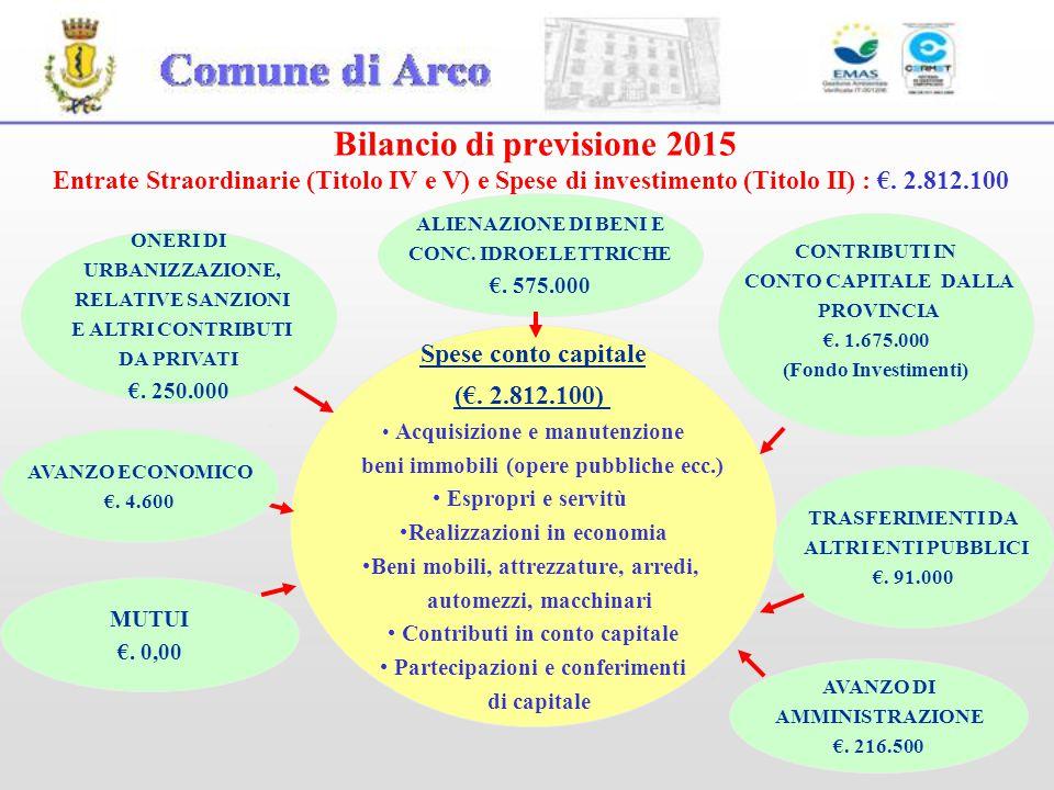 10 Bilancio di previsione 2015 Entrate Straordinarie (Titolo IV e V) e Spese di investimento (Titolo II) : €.
