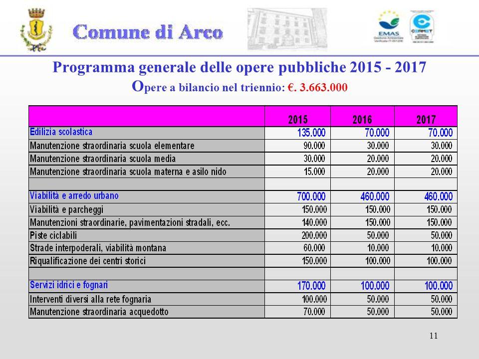 11 Programma generale delle opere pubbliche 2015 - 2017 O pere a bilancio nel triennio: €.