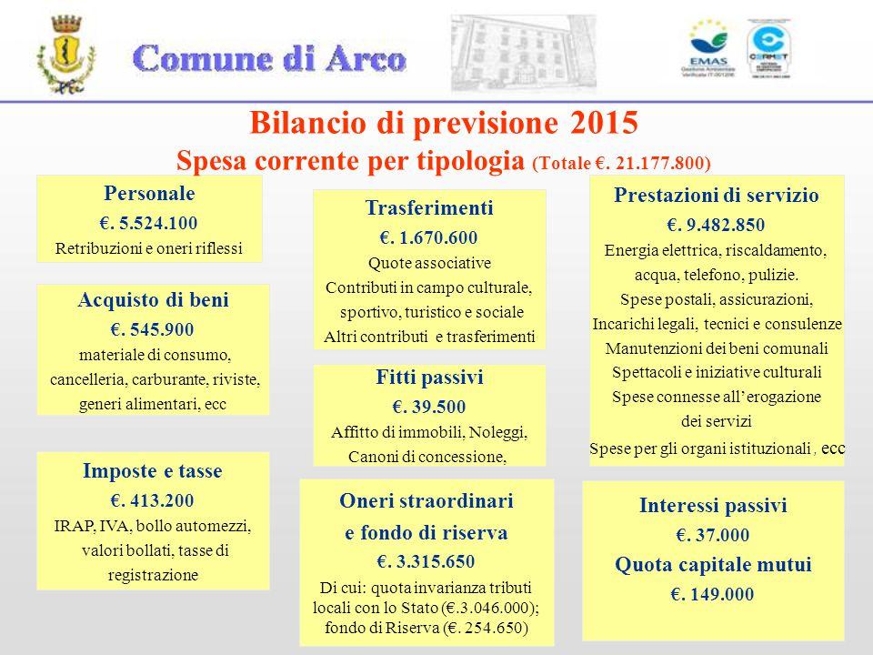 8 Personale €. 5.524.100 Retribuzioni e oneri riflessi Acquisto di beni €. 545.900 materiale di consumo, cancelleria, carburante, riviste, generi alim
