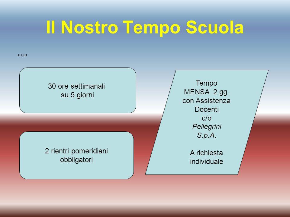 Il Nostro Tempo Scuola °°° 30 ore settimanali su 5 giorni 2 rientri pomeridiani obbligatori Tempo MENSA 2 gg.