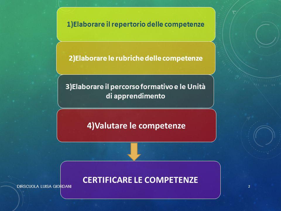 1)Elaborare il repertorio delle competenze 2)Elaborare le rubriche delle competenze 3)Elaborare il percorso formativo e le Unità di apprendimento 4)Valutare le competenze CERTIFICARE LE COMPETENZE DIRSCUOLA LUISA GIORDANI 2