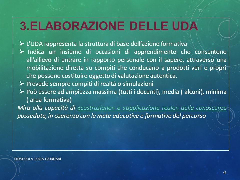 3.ELABORAZIONE DELLE UDA  L'UDA rappresenta la struttura di base dell'azione formativa  Indica un insieme di occasioni di apprendimento che consento