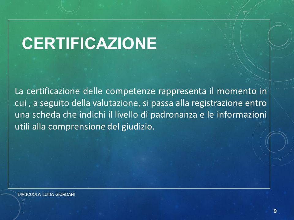 CERTIFICAZIONE La certificazione delle competenze rappresenta il momento in cui, a seguito della valutazione, si passa alla registrazione entro una scheda che indichi il livello di padronanza e le informazioni utili alla comprensione del giudizio.