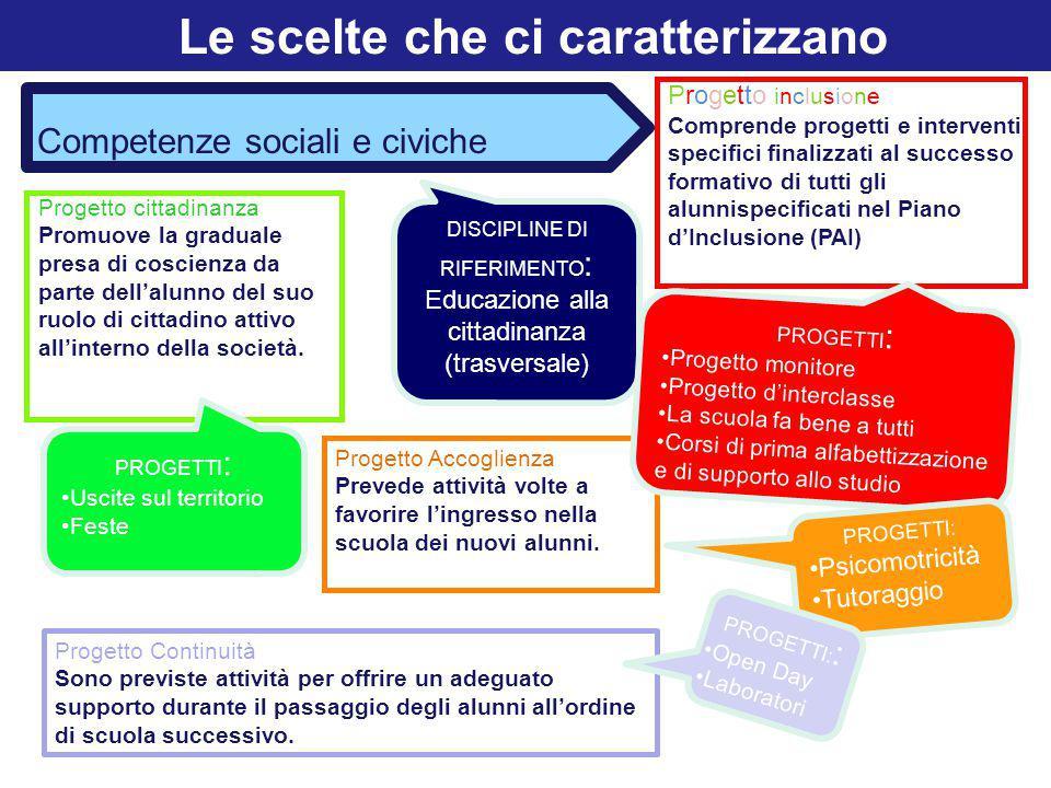 Progetto cittadinanza Promuove la graduale presa di coscienza da parte dell'alunno del suo ruolo di cittadino attivo all'interno della società. Proget