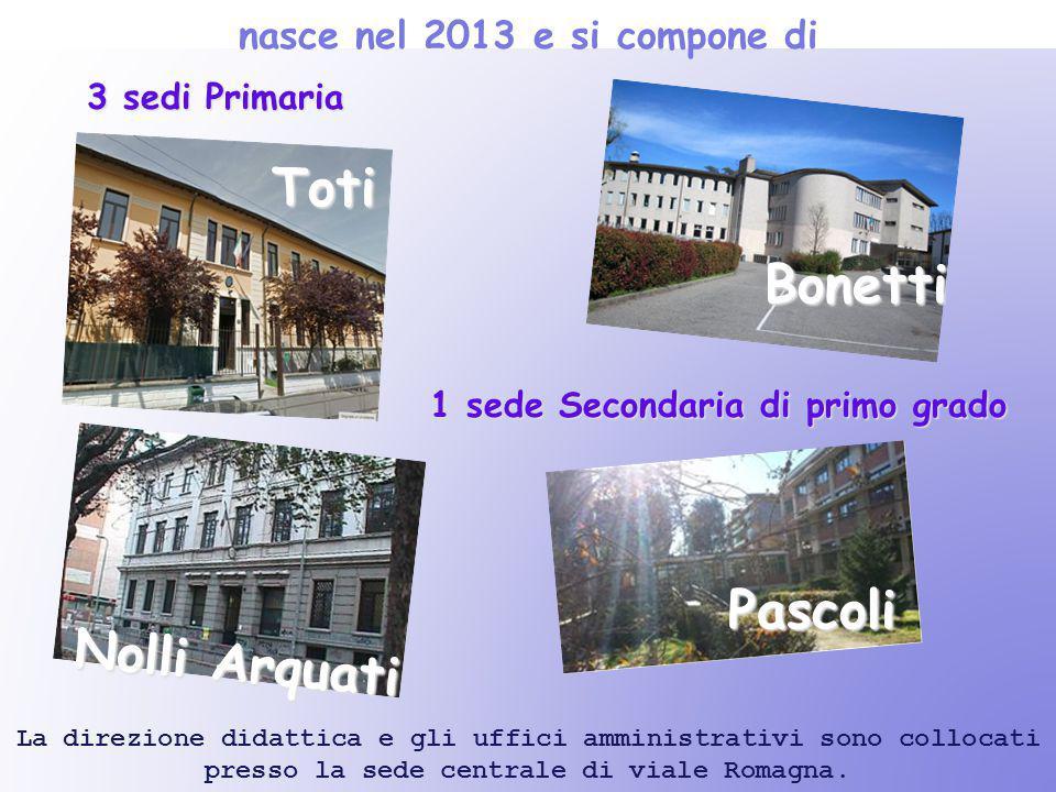 L'ISTITUTO COMPRENSIVO GUIDO GALLI nasce nel 2013 e si compone di Bonetti Pascoli Nolli Arquati Toti La direzione didattica e gli uffici amministrativ