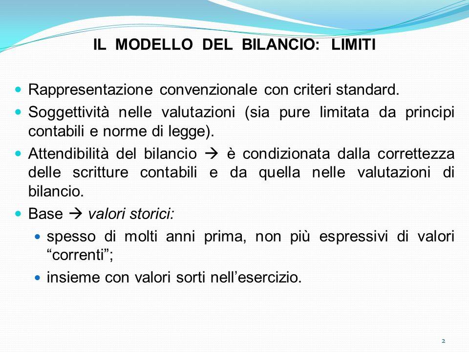 IL MODELLO DEL BILANCIO: LIMITI Rappresentazione convenzionale con criteri standard.