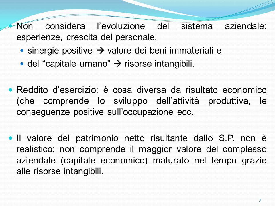 Non considera l'evoluzione del sistema aziendale: esperienze, crescita del personale, sinergie positive  valore dei beni immateriali e del capitale umano  risorse intangibili.