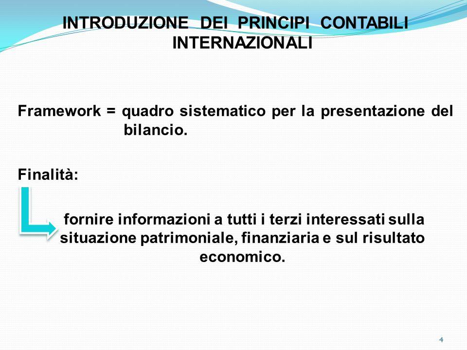 INTRODUZIONE DEI PRINCIPI CONTABILI INTERNAZIONALI Framework = quadro sistematico per la presentazione del bilancio.