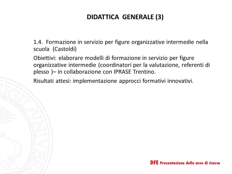 DIDATTICA GENERALE (3) 1.4. Formazione in servizio per figure organizzative intermedie nella scuola (Castoldi) Obiettivi: elaborare modelli di formazi