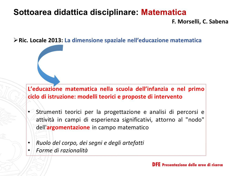 Sottoarea didattica disciplinare: Matematica  Ric. Locale 2013: La dimensione spaziale nell'educazione matematica L'educazione matematica nella scuol