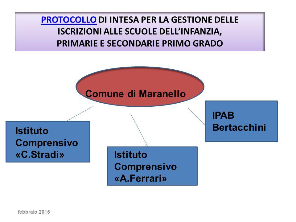 febbraio 2015 PROTOCOLLOPROTOCOLLO DI INTESA PER LA GESTIONE DELLE ISCRIZIONI ALLE SCUOLE DELL'INFANZIA, PRIMARIE E SECONDARIE PRIMO GRADO Comune di Maranello Istituto Comprensivo «C.Stradi» Istituto Comprensivo «A.Ferrari» IPAB Bertacchini