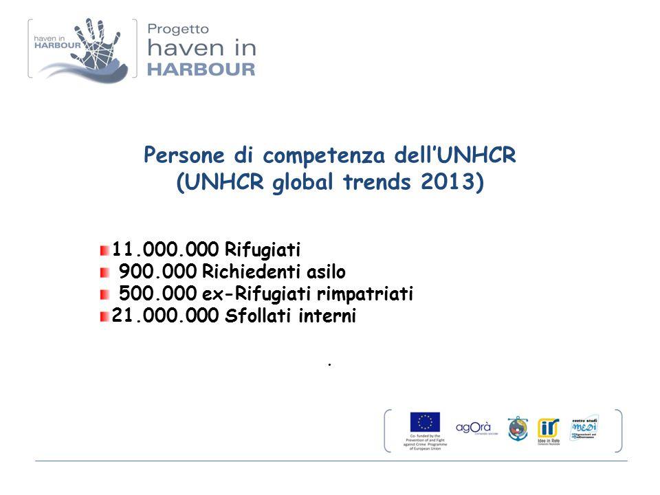 Persone di competenza dell'UNHCR (UNHCR global trends 2013) 11.000.000 Rifugiati 900.000 Richiedenti asilo 500.000 ex-Rifugiati rimpatriati 21.000.000 Sfollati interni.