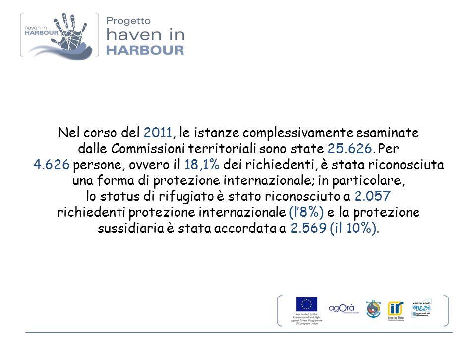 Nel corso del 2011, le istanze complessivamente esaminate dalle Commissioni territoriali sono state 25.626.