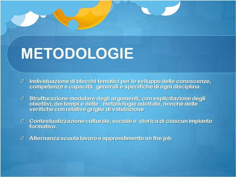 METODOLOGIE Individuazione di blocchi tematici per lo sviluppo delle conoscenze, competenze e capacità generali e specifiche di ogni disciplina. Strut